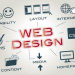 Kje najti najboljše podjetje za izdelavo spletne trgovine?